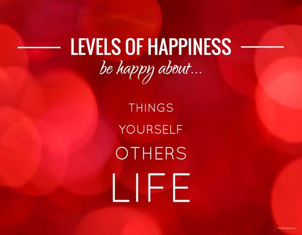 happiness choice 3