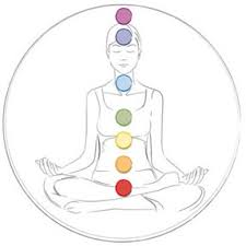 images colour chakras