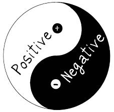images negative